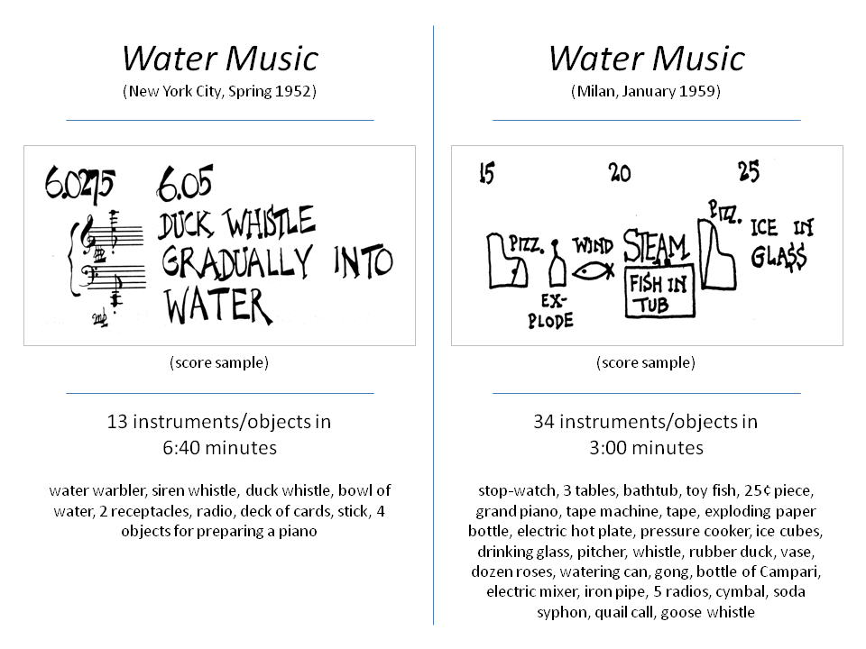 Compared To Water Musicu2014essentially ... Part 38